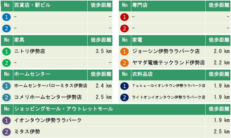 WOODVILLAGE黒瀬Ⅱ4区画
